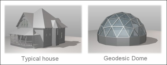 Dome structural analysis basics